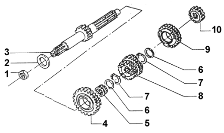 Mainshaft END