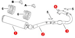 Exhaust Pipe 250 MX